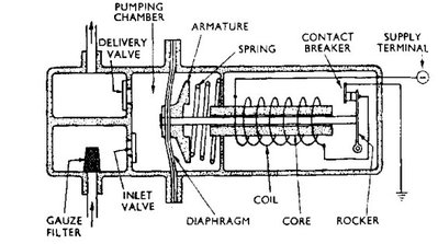 fuel pump diagram.jpg